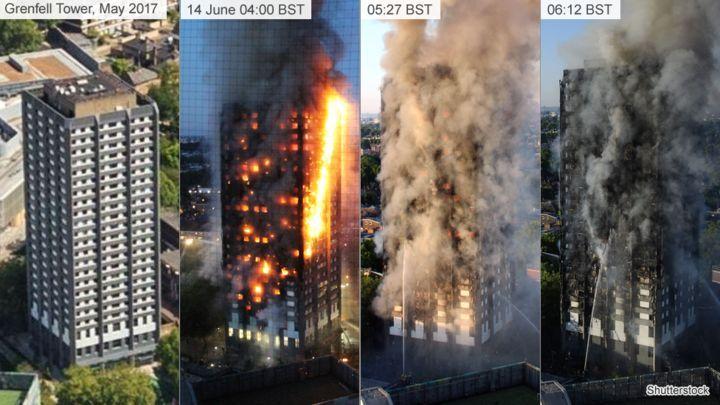 เวลาไฟไหม้ตึกสูง วิ่งขึ้นหรือวิ่งลง