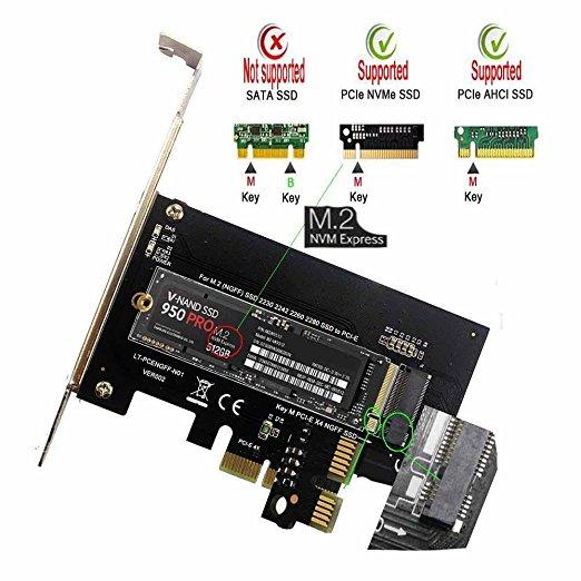 ความเร็ว M.2 PCIe, SSD, HDD จะซื้อแบบไหนดี?