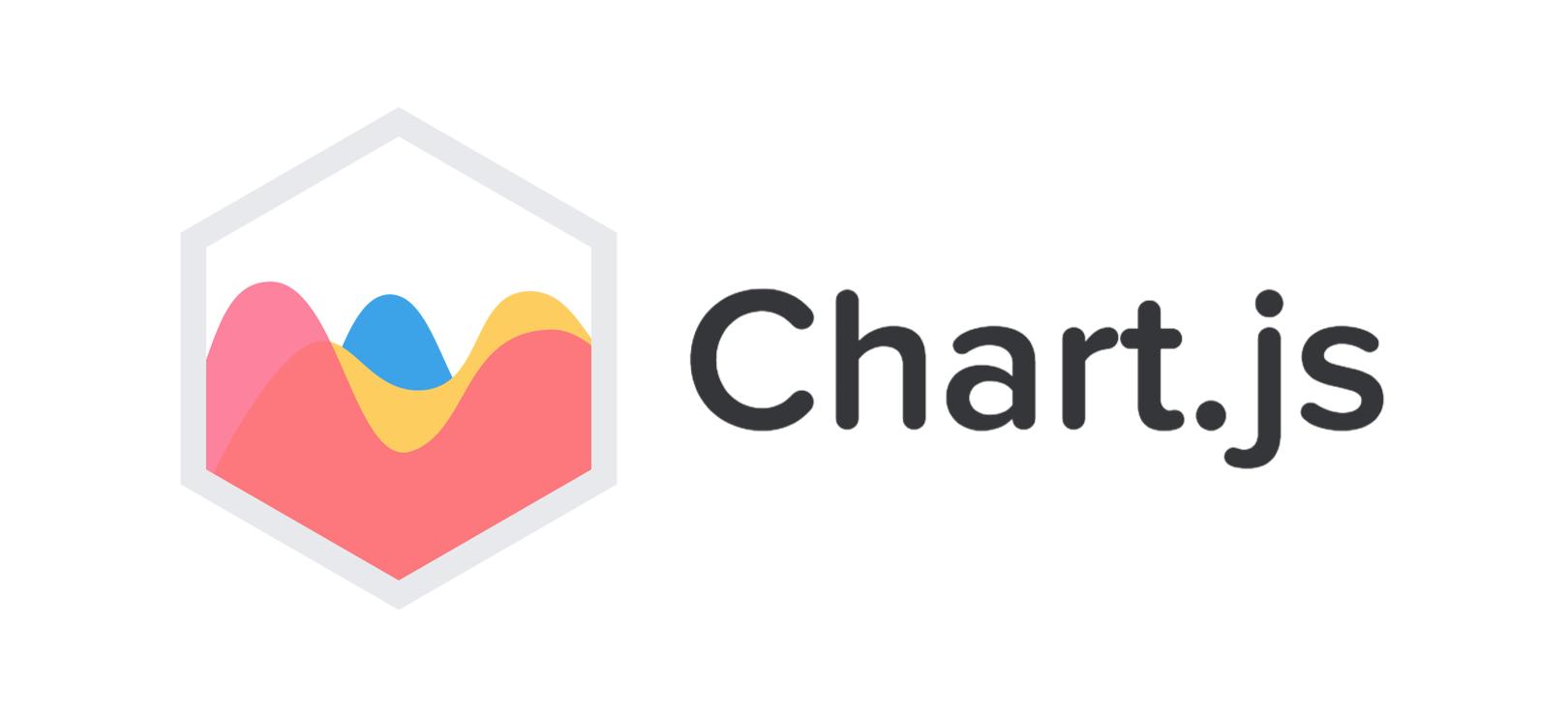 การจัดตำแหน่งส่วนหัวข้อให้กราฟ Chart.js